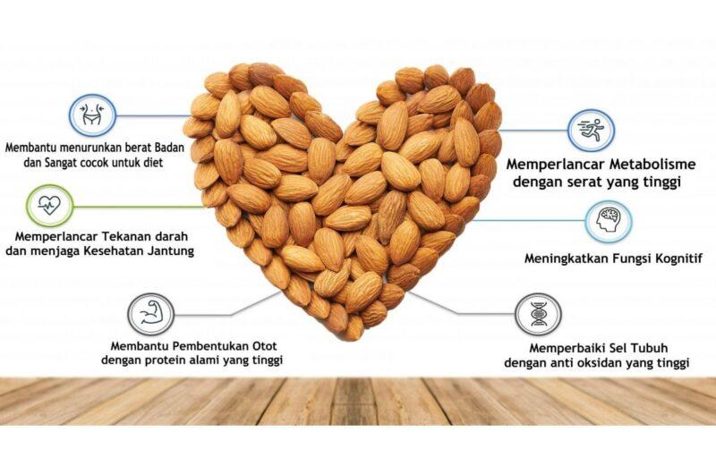 Almond, Kacang Penuh Manfaat Kesehatan